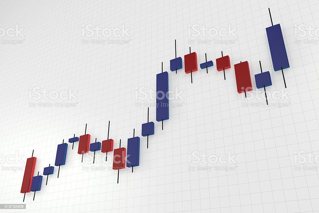 Candlestick chart stock photo