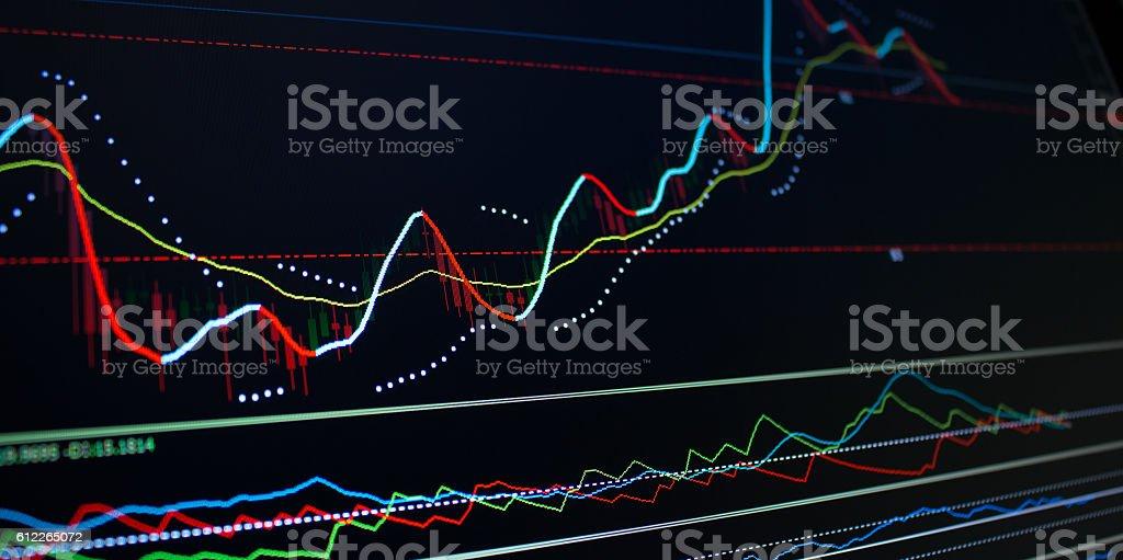 Candlestick Financial Analysis Trading Chart stock photo