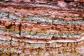 Canyon Quebrada de las Conchas