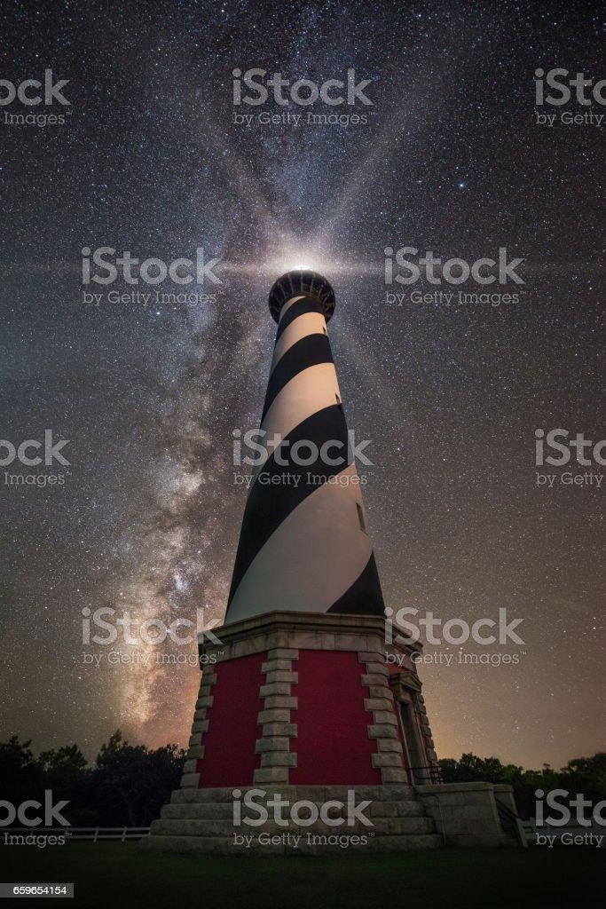 Cape Hatteras Lighthouse Milky Way stock photo