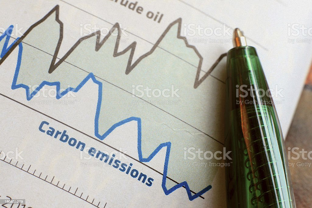 Carbon Emissions vs. Crude Prices: Chart stock photo