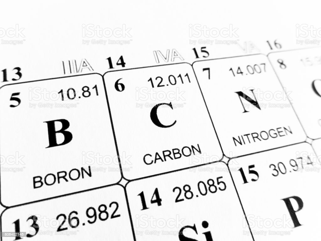 Carbon on the periodic table of the elements stock photo 806402146 carbon on the periodic table of the elements royalty free stock photo gamestrikefo Gallery