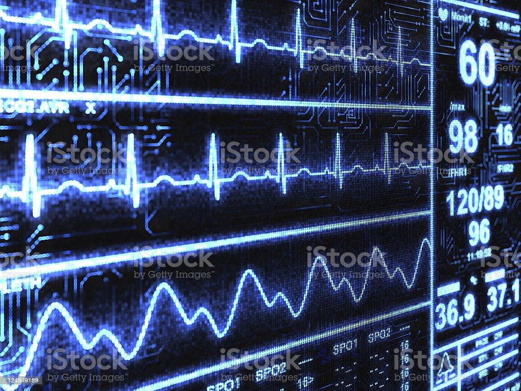 Cardiac Monitor royalty-free stock photo