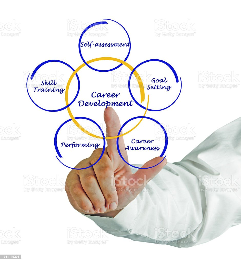 Career development stock photo