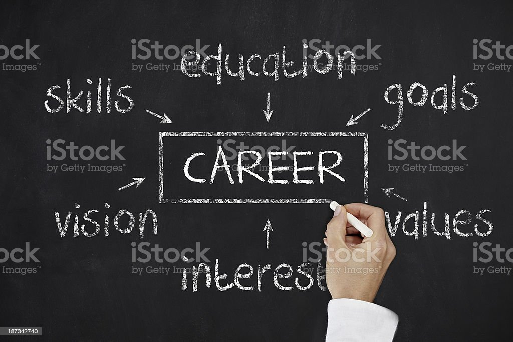 Career in a business diagram stock photo