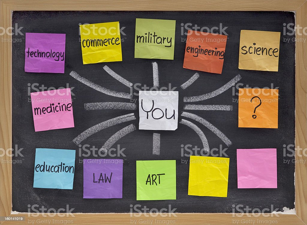 career options, choices, decisions stock photo