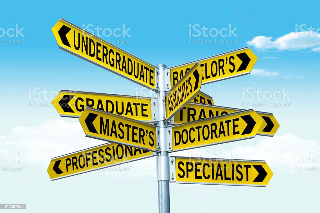 Career paths,Direction sign concept.