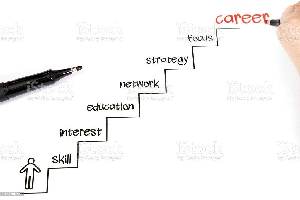 Career royalty-free stock photo