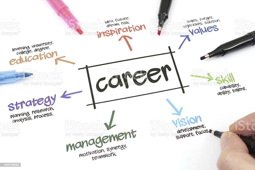Image result for career stock photo