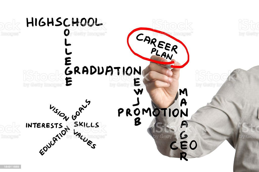 career plan royalty-free stock photo