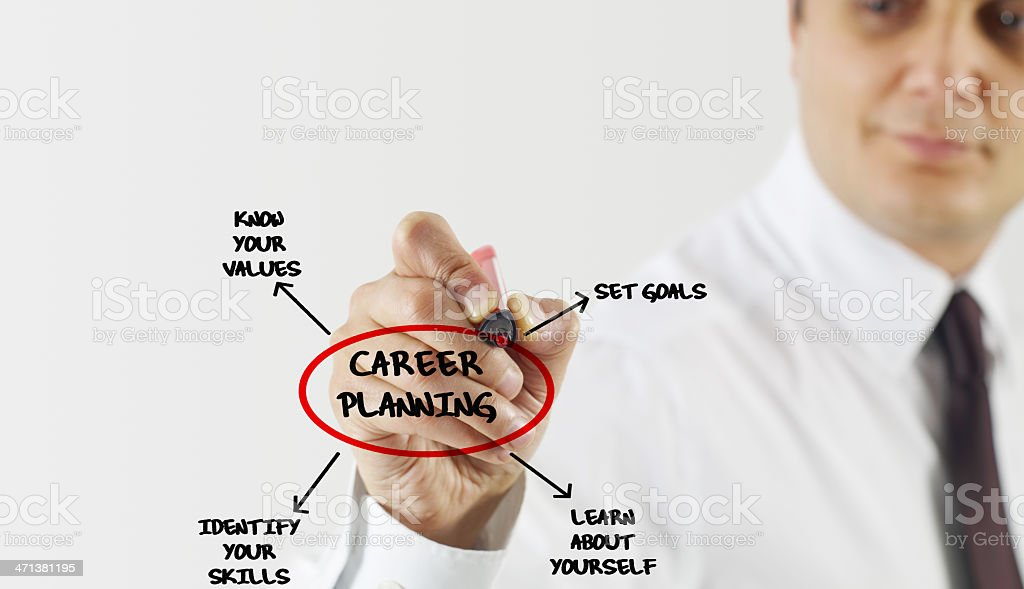 Career Planning royalty-free stock photo