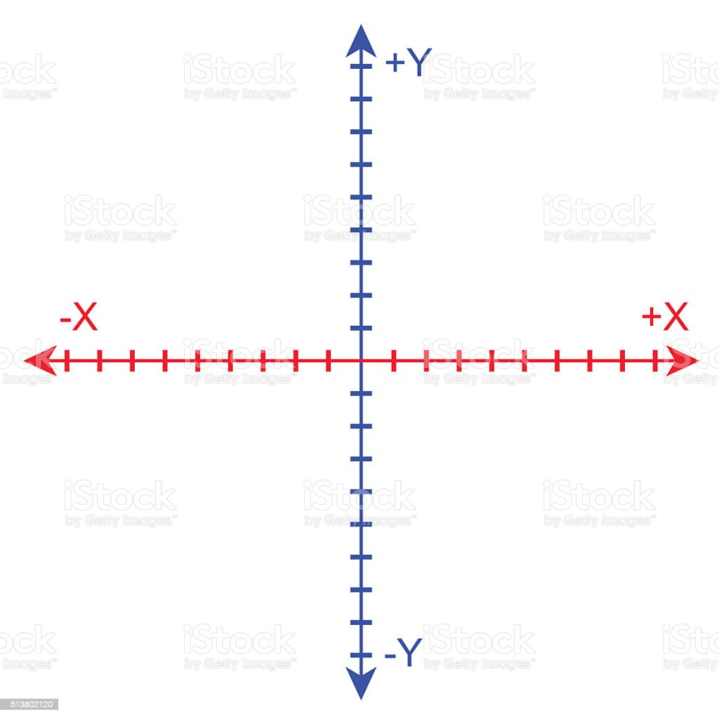 Cartesian Coordinate System stock photo