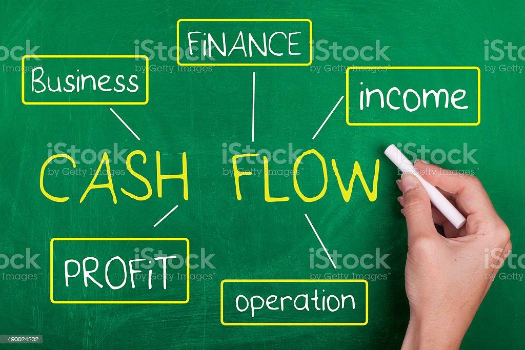 Cash Flow Business Finance Concept stock photo