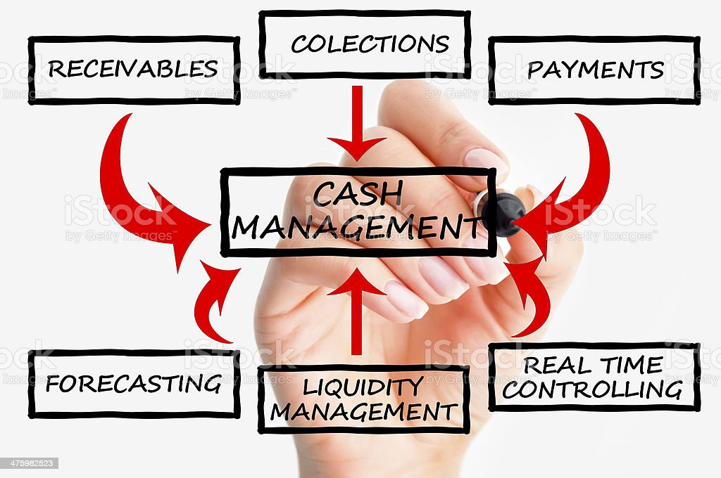 Cash flow management system stock photo
