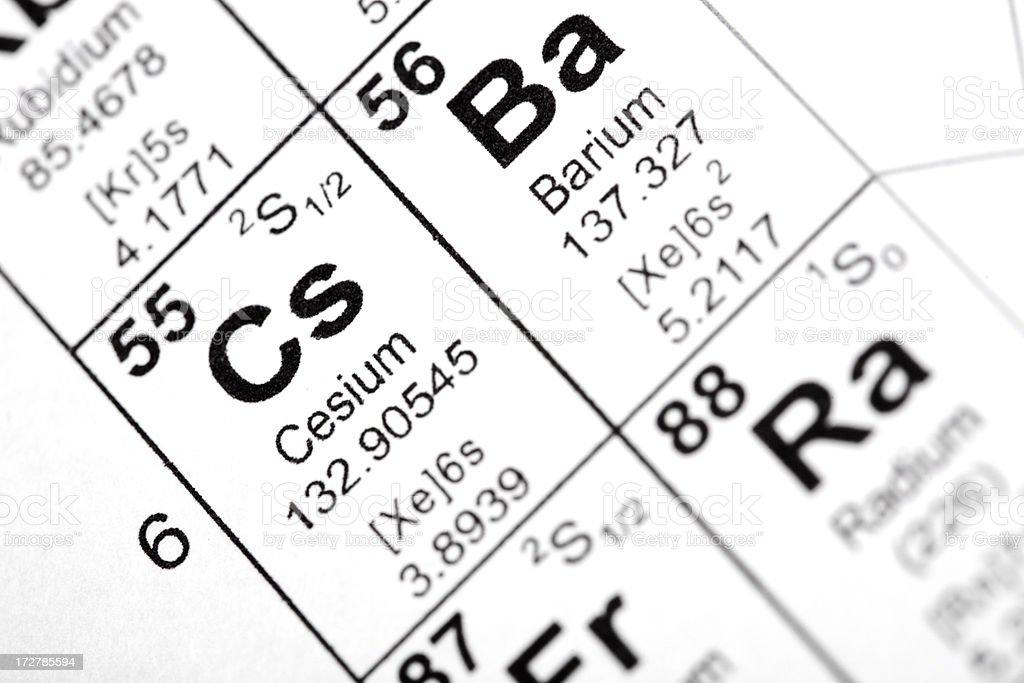 Cesium and Barium Elements stock photo