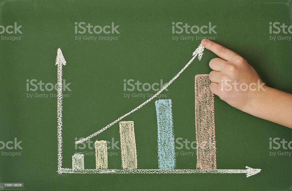 Chalk board royalty-free stock photo