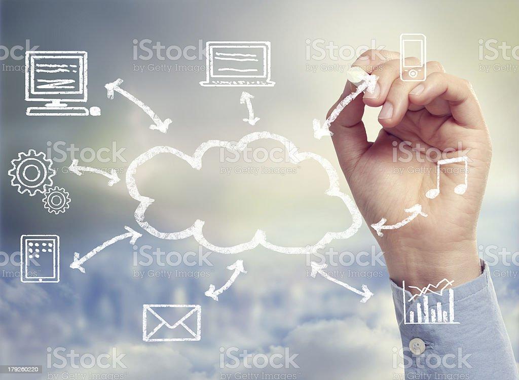 Chalk sketch depicting cloud computing stock photo