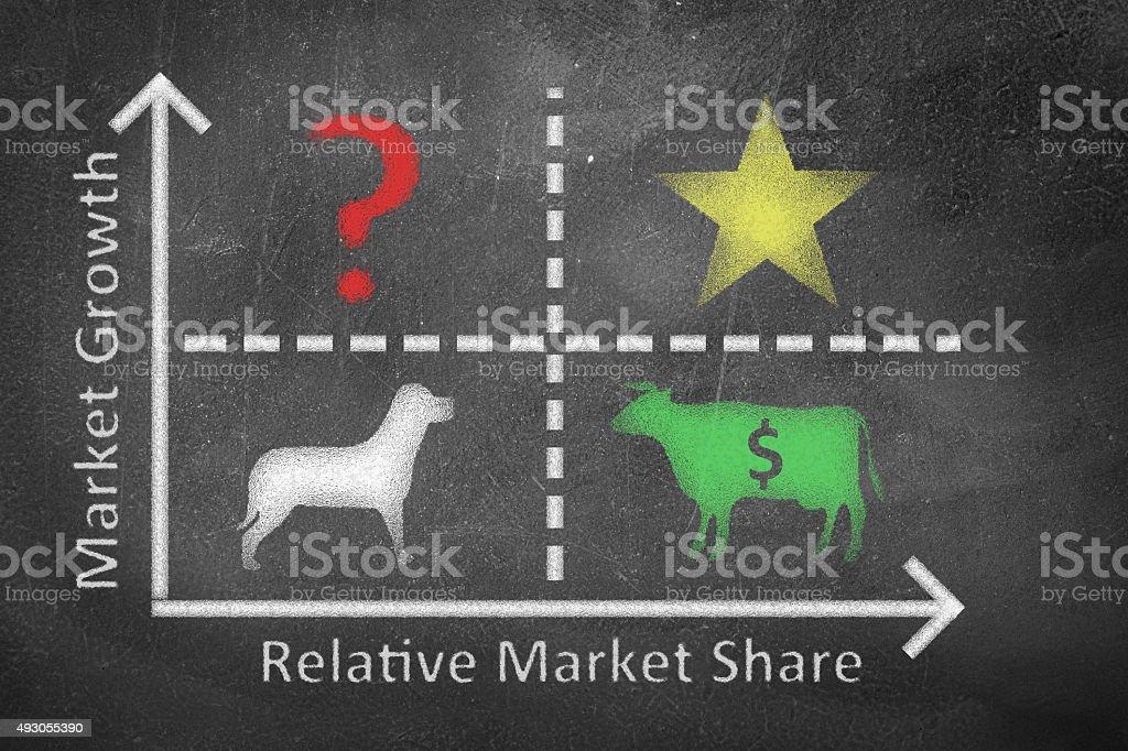 Chalkboard Matrix stock photo