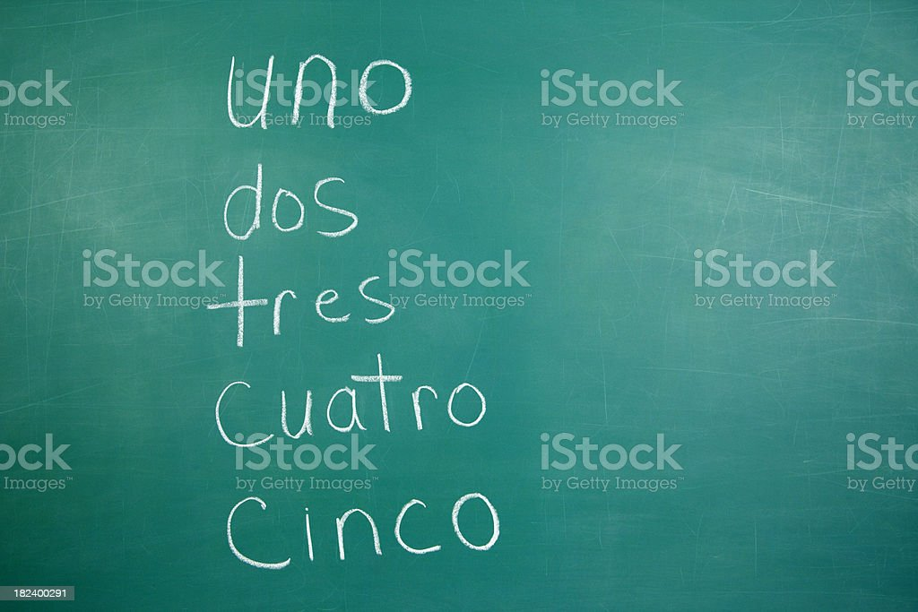 Chalkboard Numbers in Spanish royalty-free stock photo