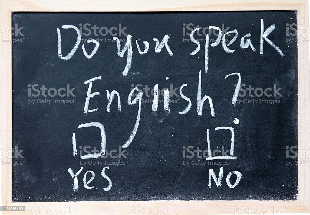 Chalkboard with English test and check boxes stock photo