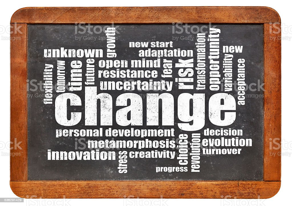 change word cloud stock photo
