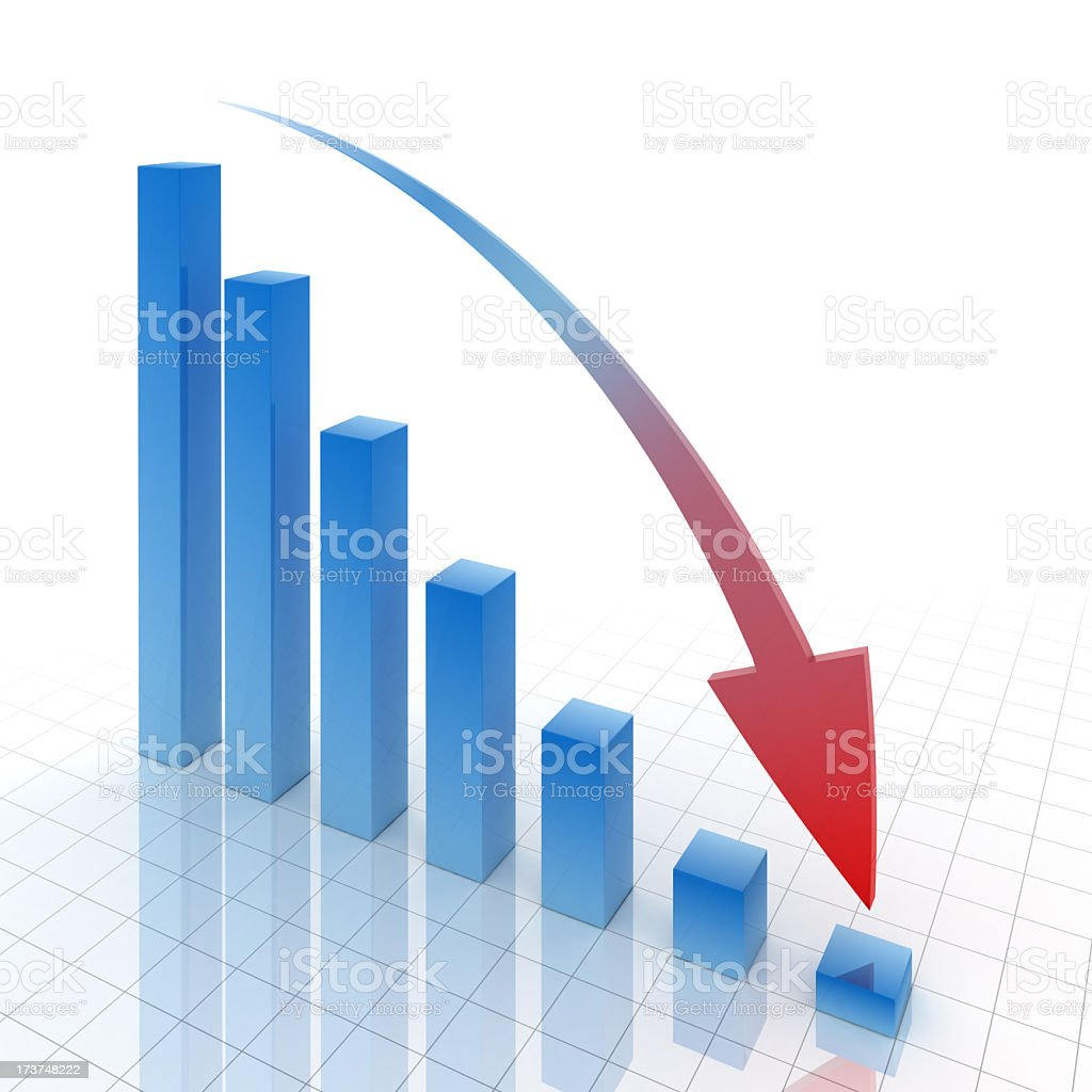 Chart depicing a falling trend royalty-free stock photo