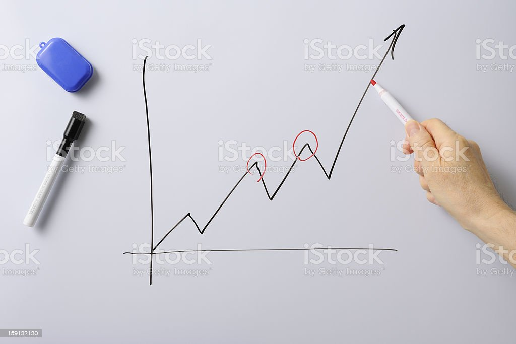 Chart of a stock market on a whiteboard with hand royalty-free stock photo