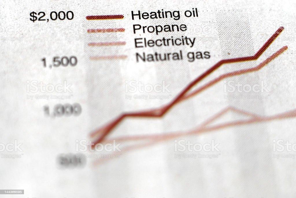 Chart of Energy Use royalty-free stock photo