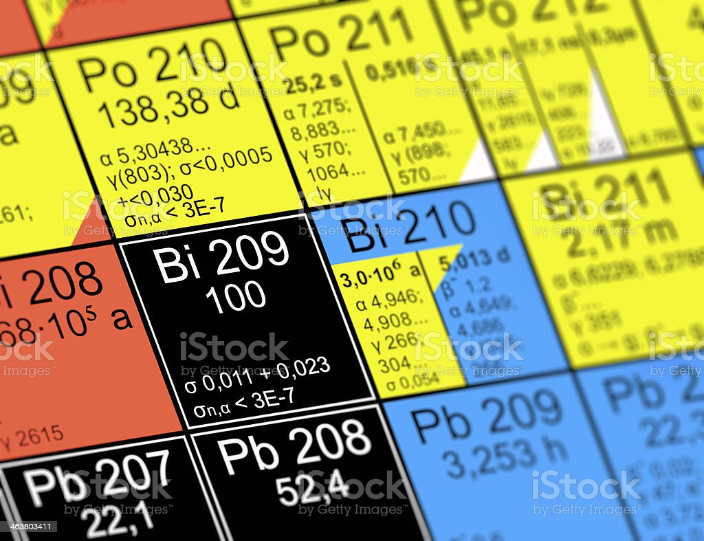 Chart of Isotopes stock photo