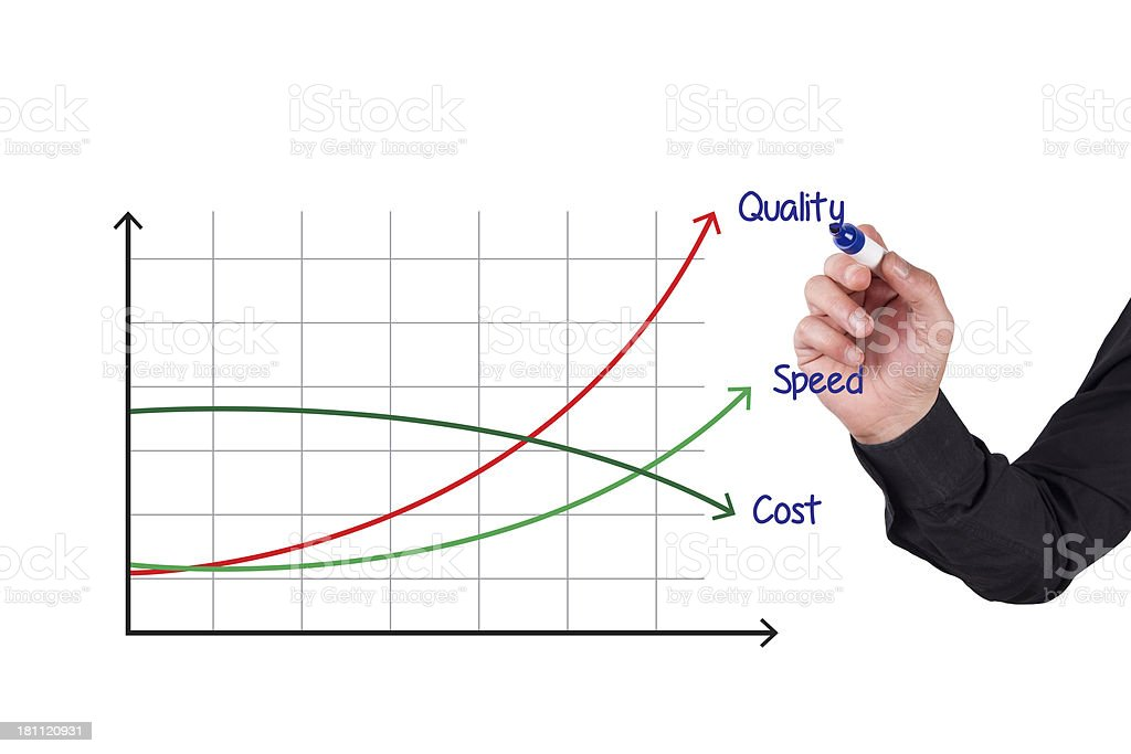 Chart of Successful Development on Whiteboard royalty-free stock photo