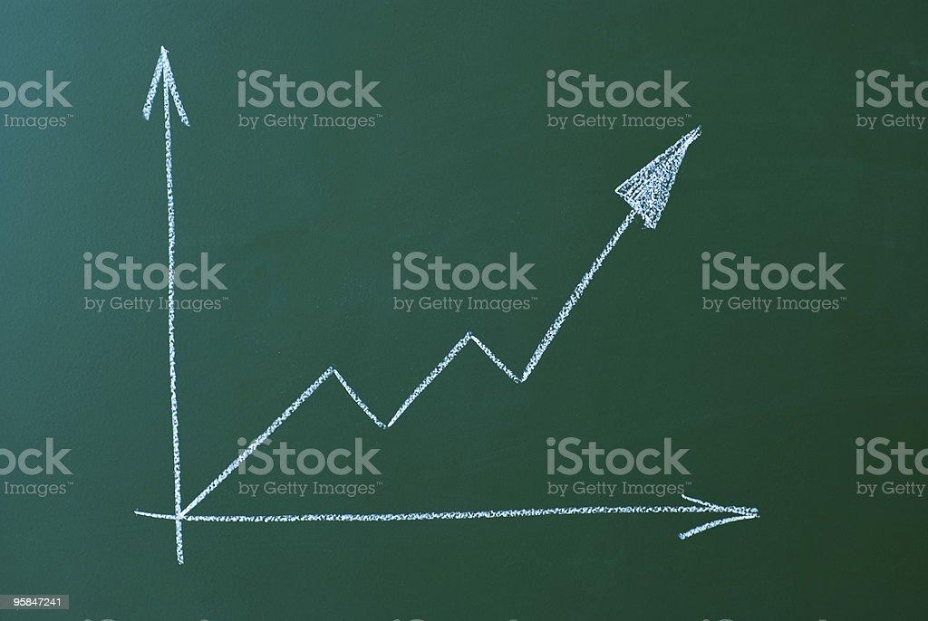 chart on the blackboard royalty-free stock photo