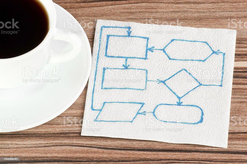 Chart selection on a napkin royalty-free stock photo