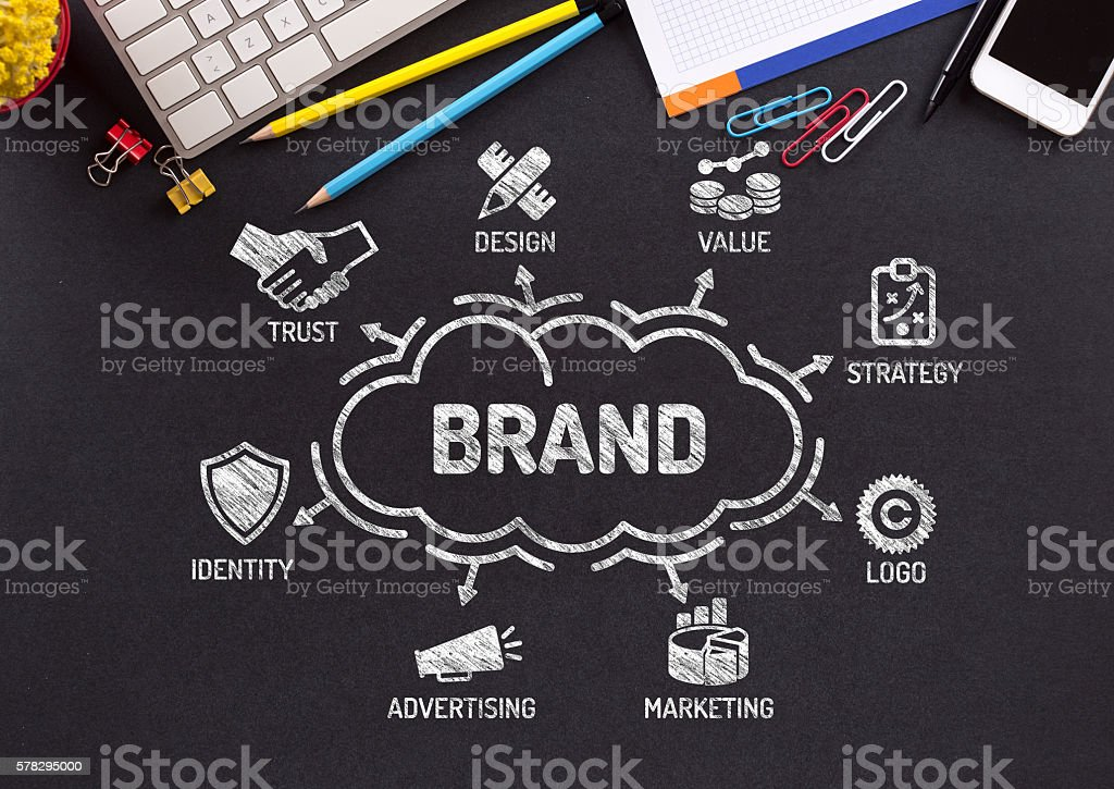 BRAND. Chart with keywords and icons on blackboard stock photo