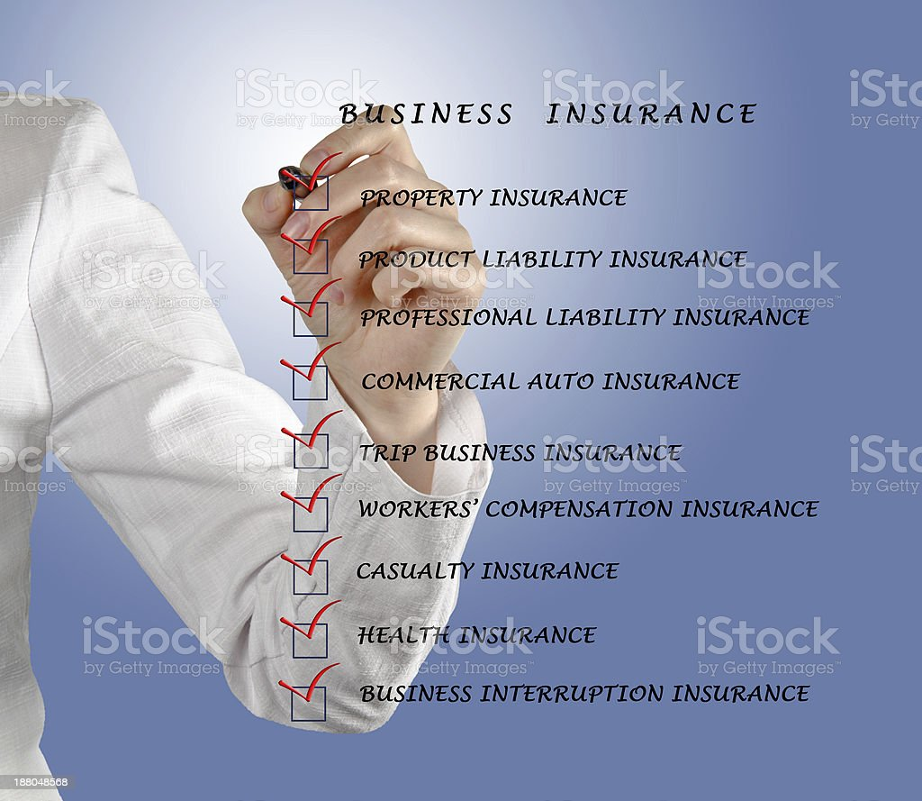 Check list for business insurance royalty-free stock photo