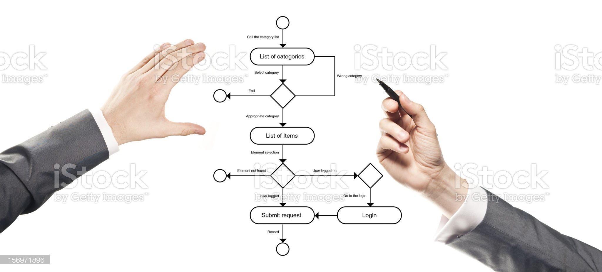 checking algorithm system royalty-free stock photo