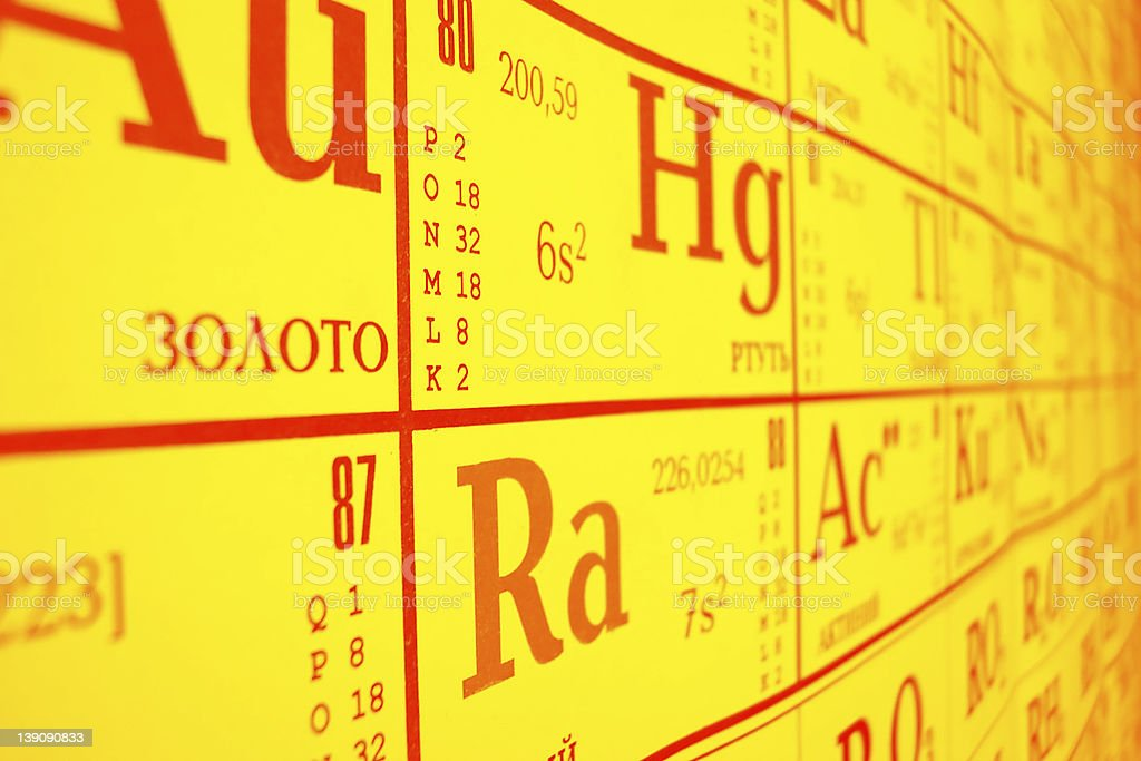 Chemistry Periodic Table 02 royalty-free stock photo
