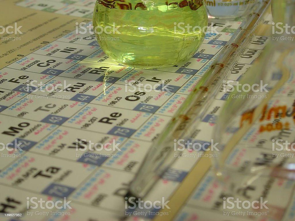 Chemistry Periodic Table stock photo