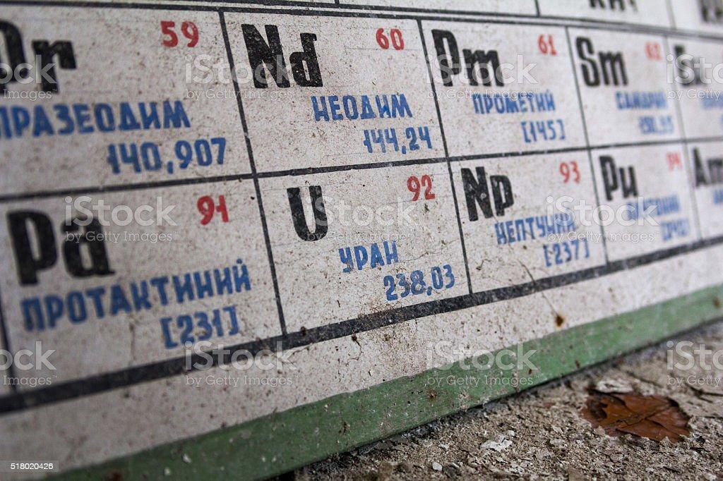 UKRAINE. Chernobyl Exclusion Zone. - 2016.03.20. Periodic table stock photo