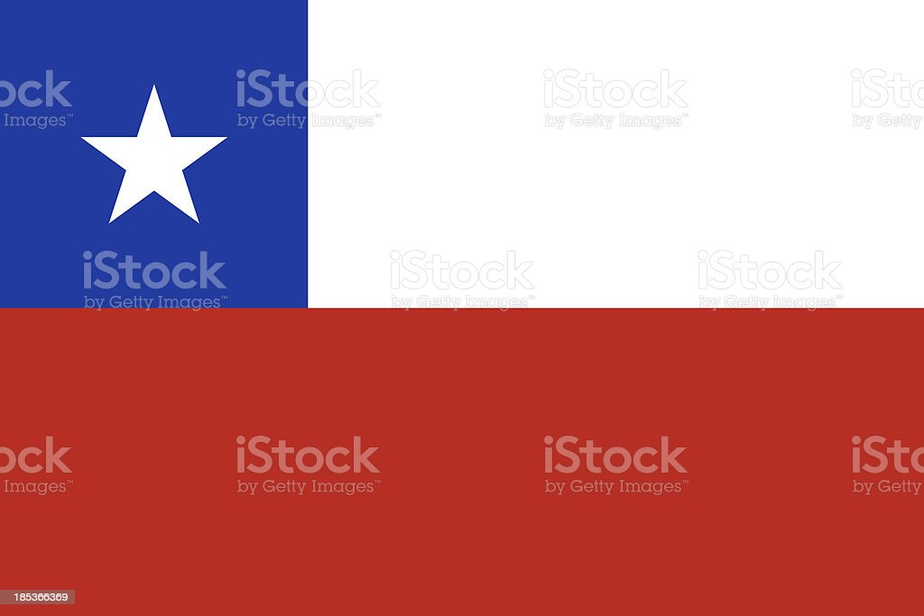 Chile Flag royalty-free stock photo