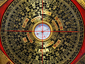 Chinese compass Feng Shui