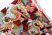 Chinese Dragon Chinese temple Chinese measure