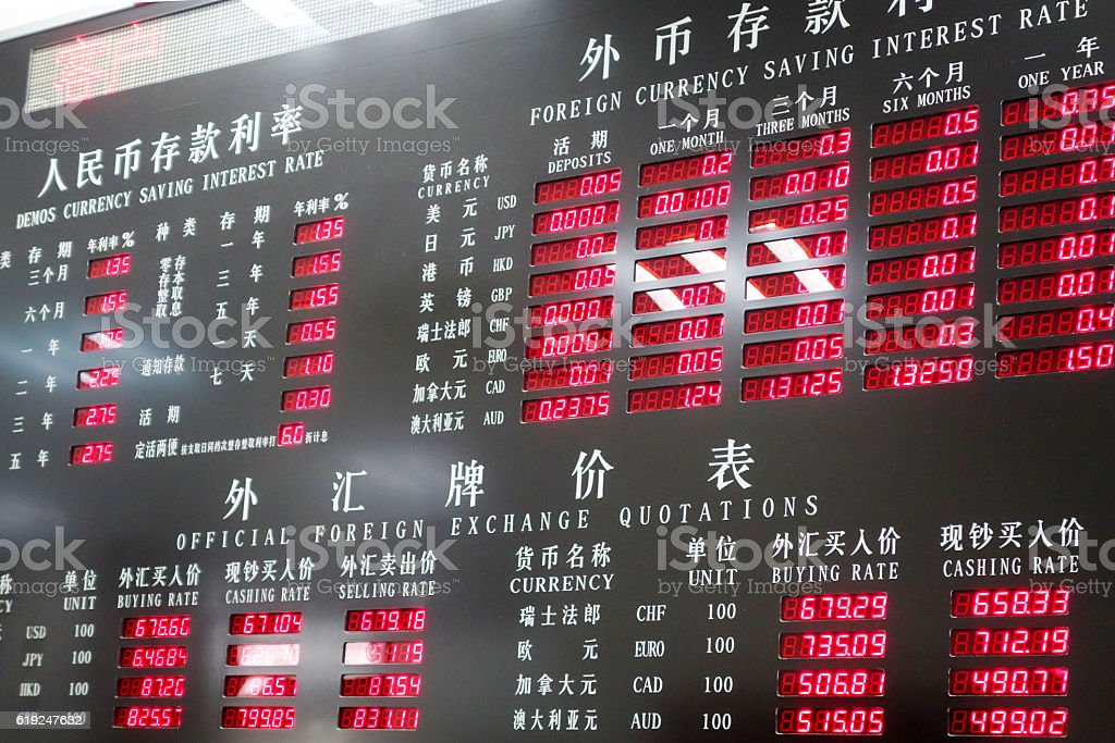 Chinese money  rate charts,RMB rate stock photo