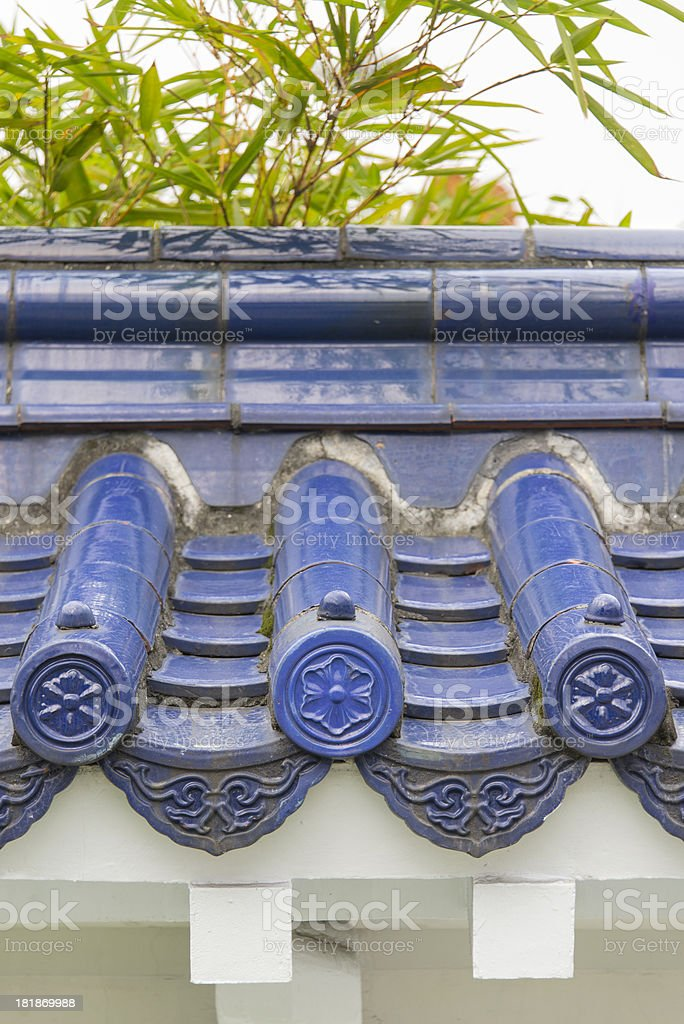Chinese Rooftiles stock photo