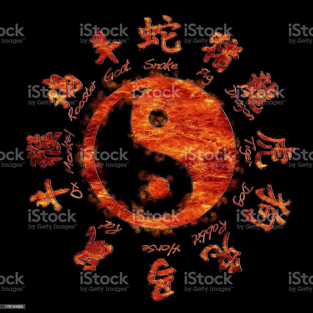 Chinese zodiac. royalty-free stock photo