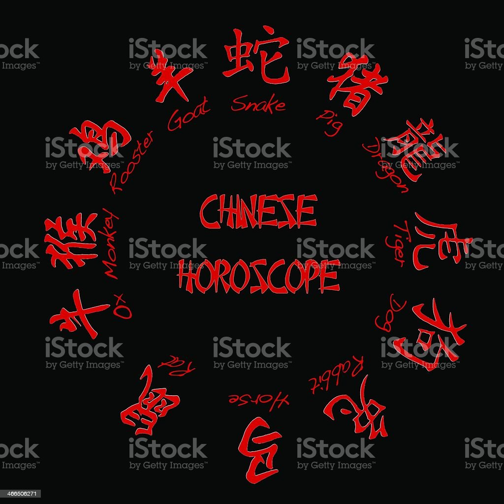 Chinese zodiac. stock photo