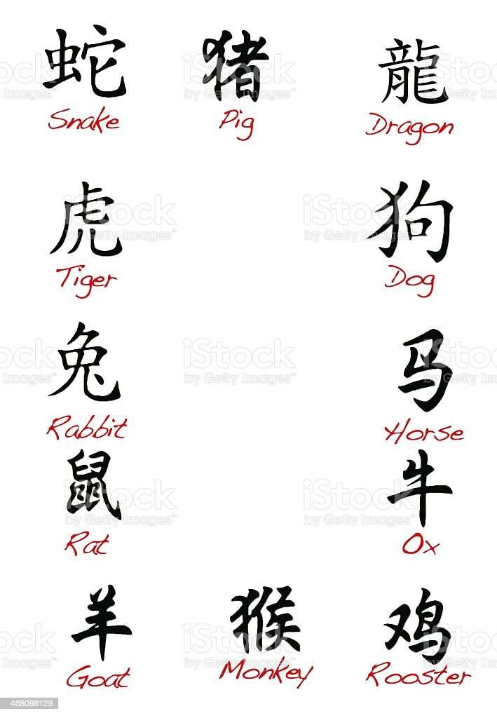 Chinese zodiac. stock photo