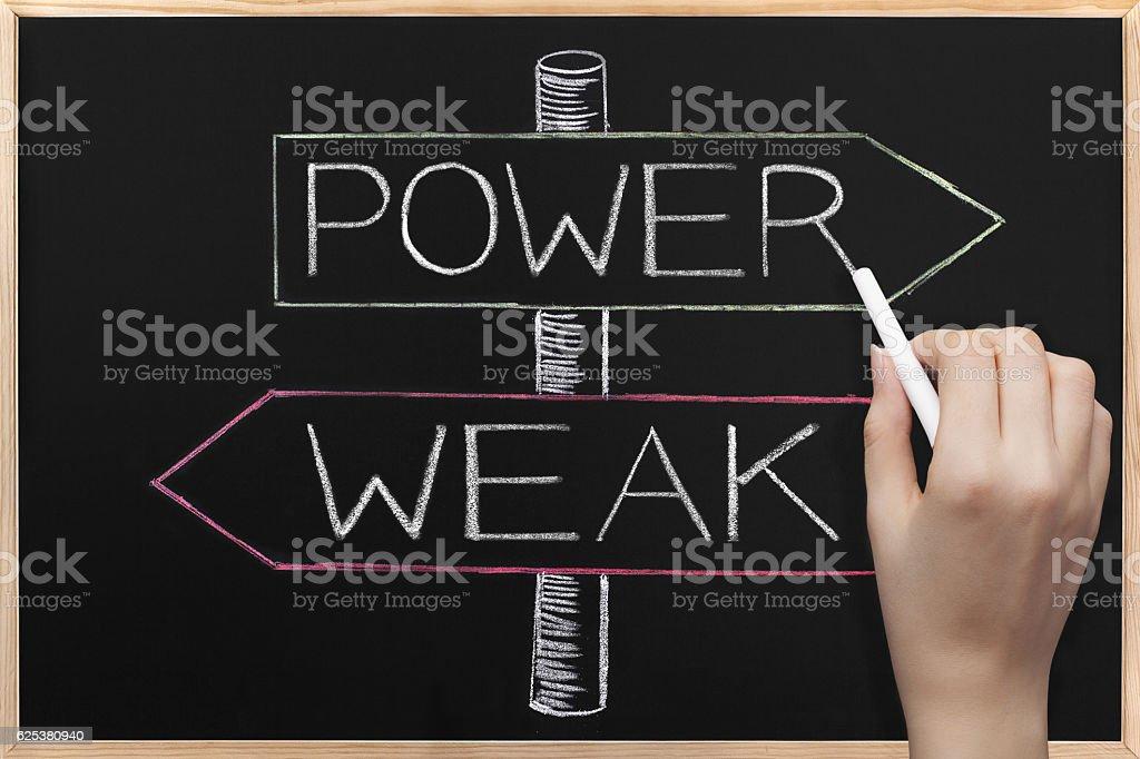 Choicе Power or Weak wrriten on opposite arrows on Blackboard stock photo