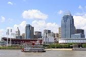 Cincinnati Riverfront Skyline