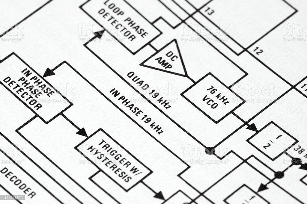 Circuit block diagram royalty-free stock photo