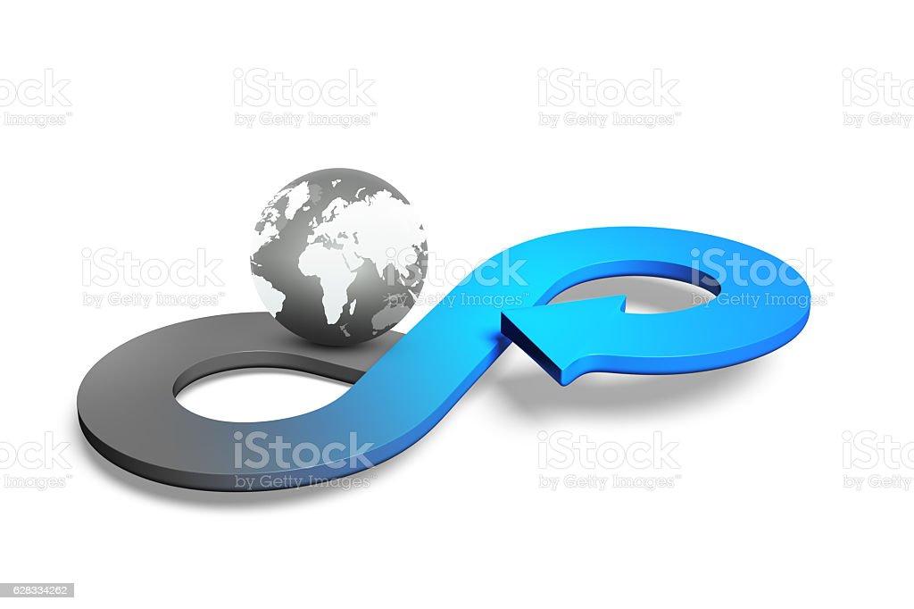 Circular economy concept, 3D rendering stock photo